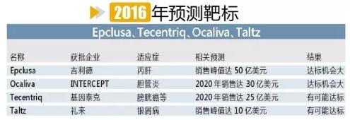 QQ截图20161107094312.png