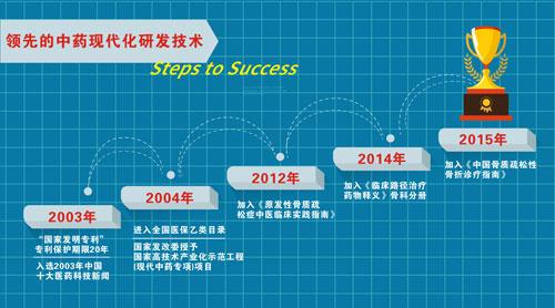 04研发进程.jpg