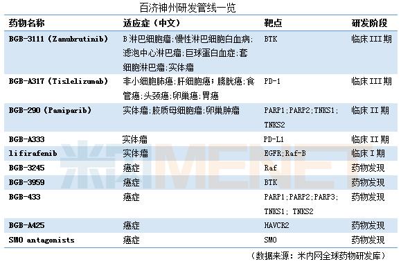 中国首个在美上市的原研药将诞生!康弘、贝达、亿帆……谁能率先跑出?