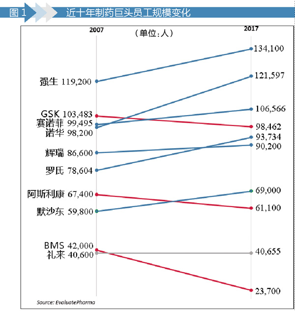 人均销售收入_人均收入